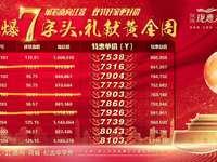 出售河江电梯新盘珑熹水岸 3室2厅2卫96平米75万住宅